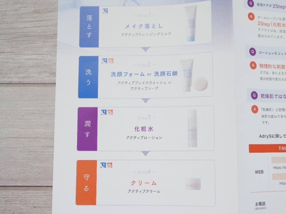大正製薬「アドライズ」のパンフレットに記載された4ステップ